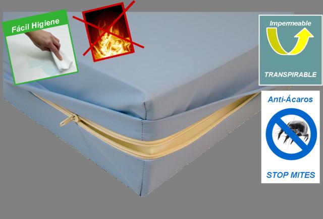 Funda Colchon Impermeable Ignifuga Saniplus Azul